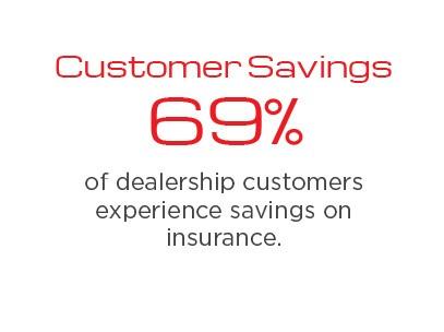 Customer Savings-1